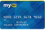 Picture of the Best Buy Credit Card front